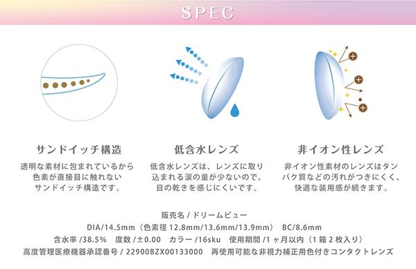 ジェニッシュ サンドイッチ構造、低含水レンズ、非イオン性レンズ